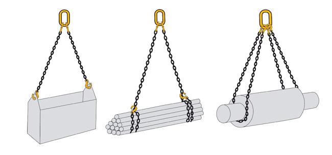 lancana priveznica 2 kraka, lanac, primjena, dizanje