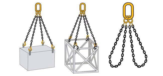 lancana priveznica, lanac, primjena, dizanje
